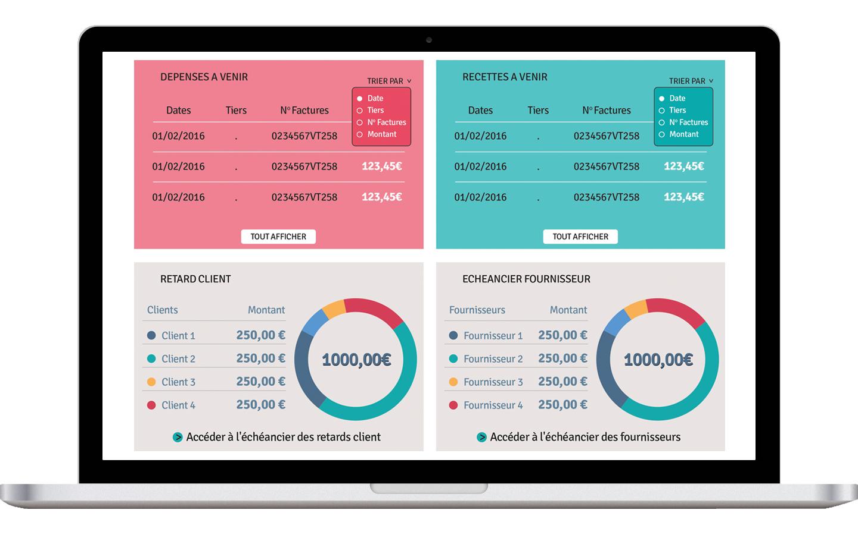 Tableau de bord expert comptable en ligne