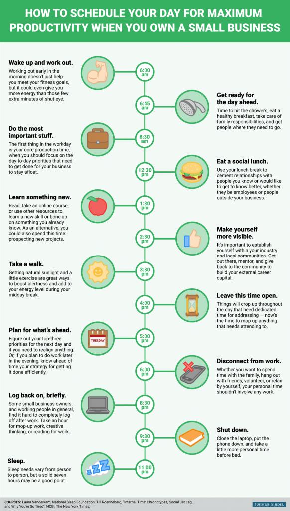Infographie -Entrepreneur : Comment planifier sa journée pour un maximum de productivité