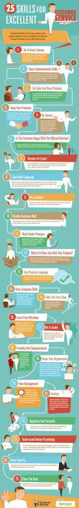 infographie Top 25 competences indispensables excellent service client