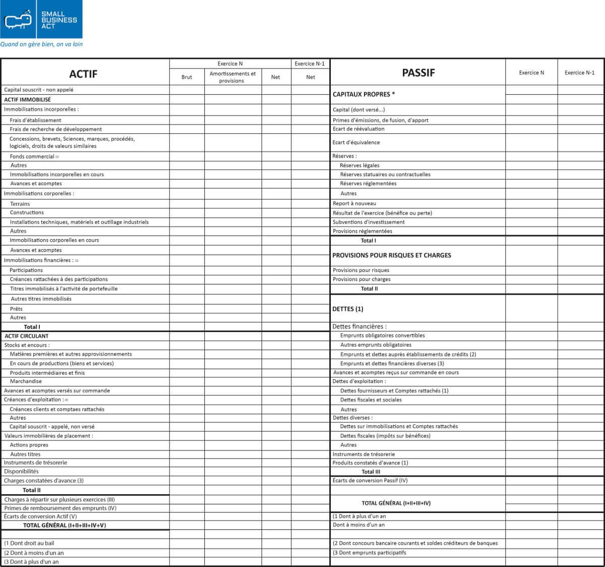 6 Clés pour lire, analyser et comprendre votre bilan comptable - Exemple bilan comptable