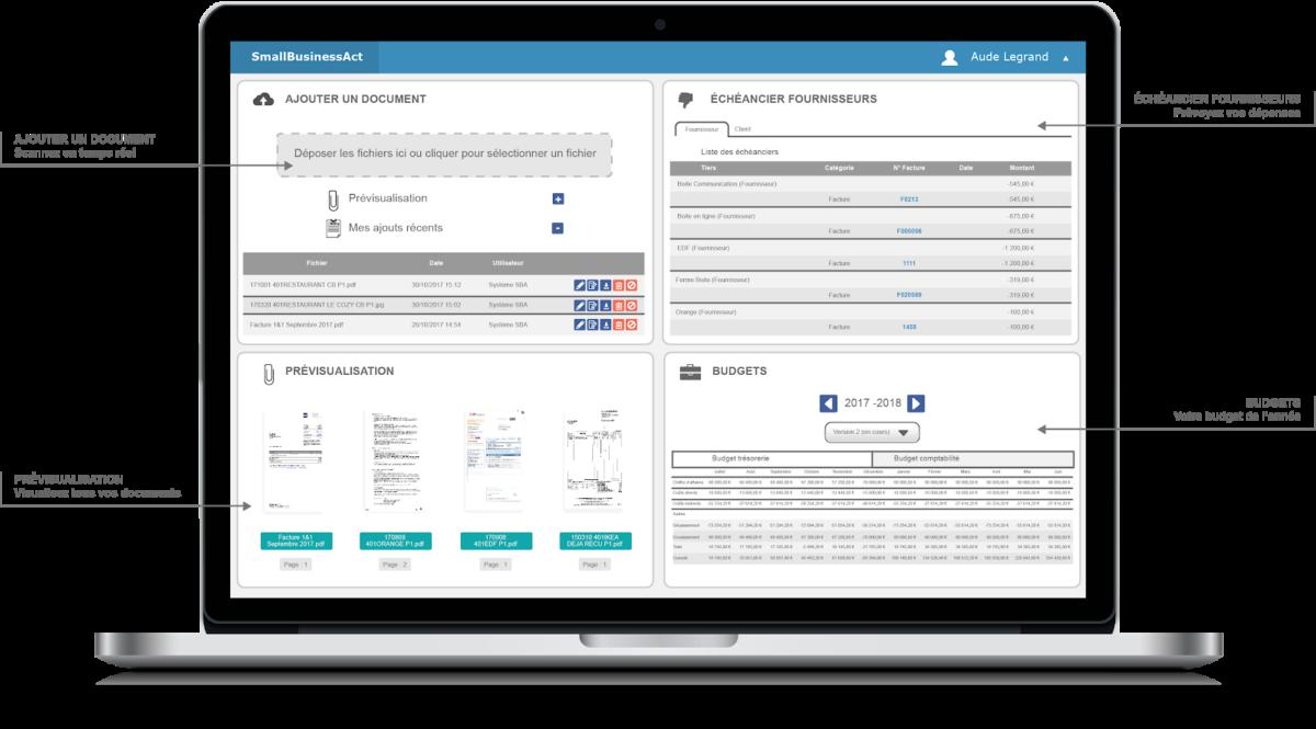 6 Clés pour lire, analyser et comprendre votre bilan comptable - Espace web personnel