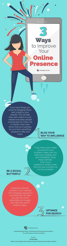 Gagner en visibilité avec la bonne stratégie digitale - infographie