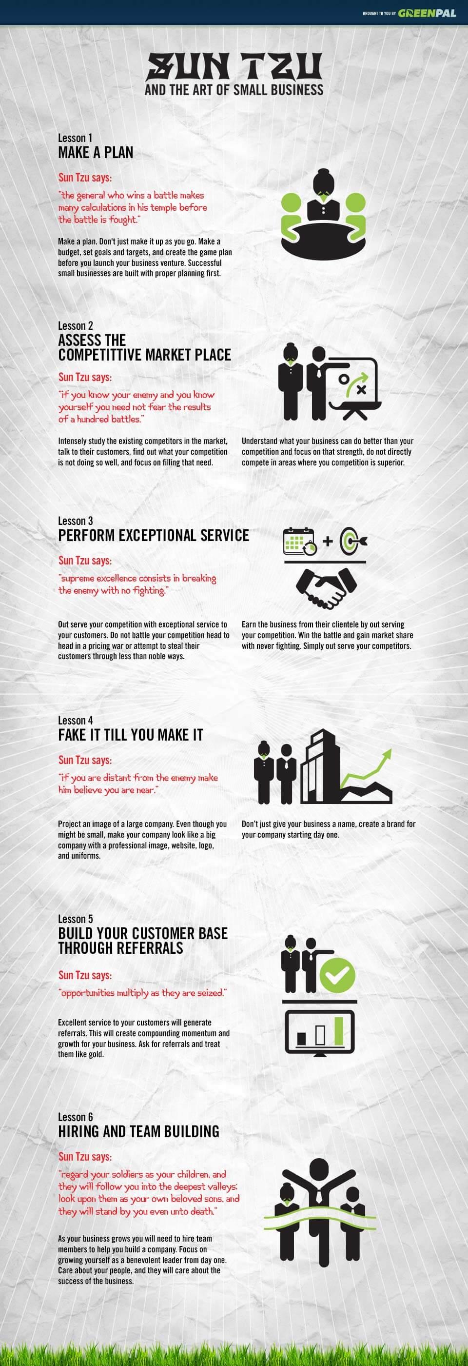 (infographie) L'art d'entreprendre : 6 leçons inspirées de Sun Tzu