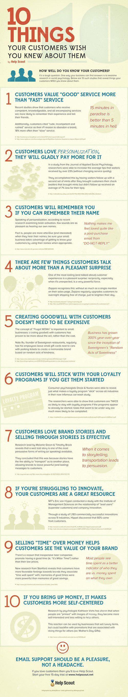 10 choses que vos clients aimeraient que vous sachiez sur eux (infographie)