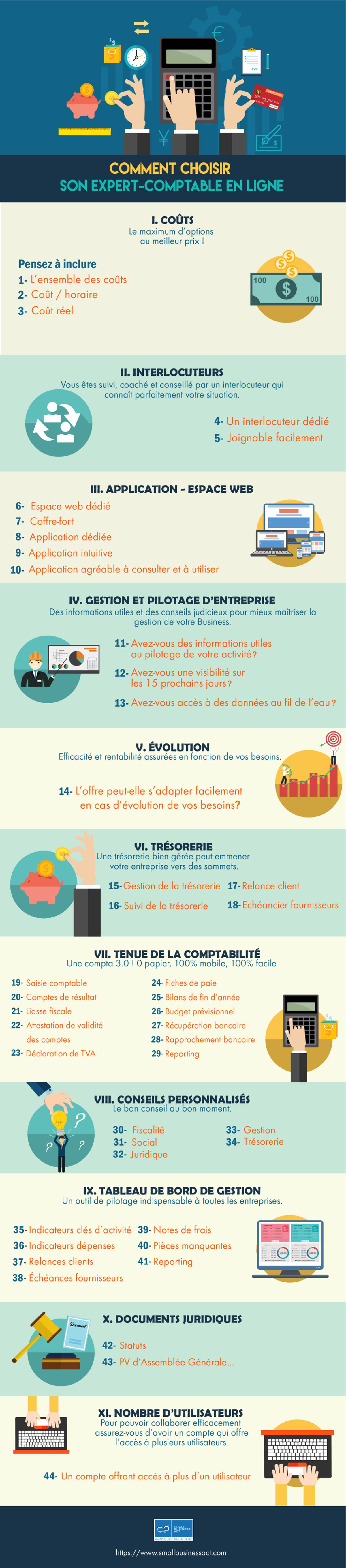Infographie - Top 44 critères pour sélectionner un Expert Comptable en ligne