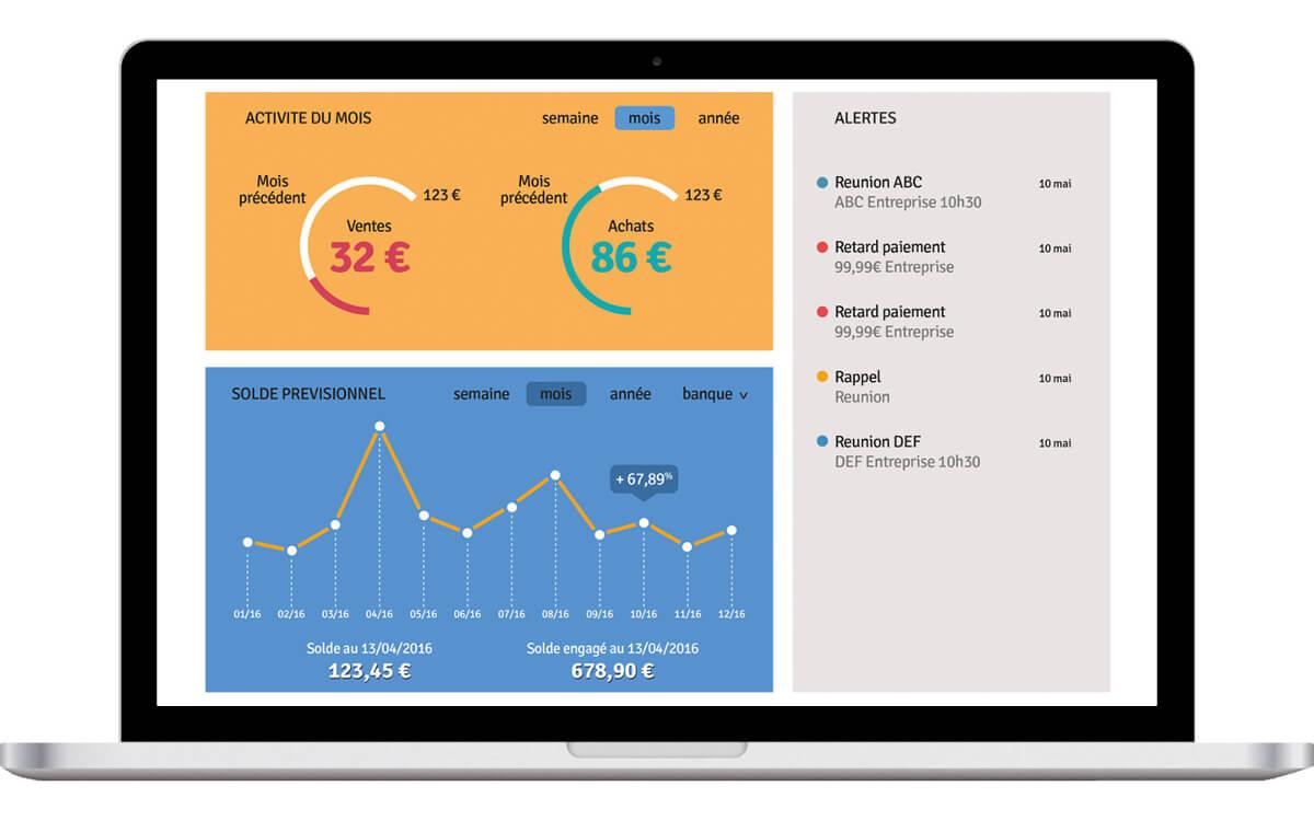 KPI - indicateurs financiers startup - Tableau bord