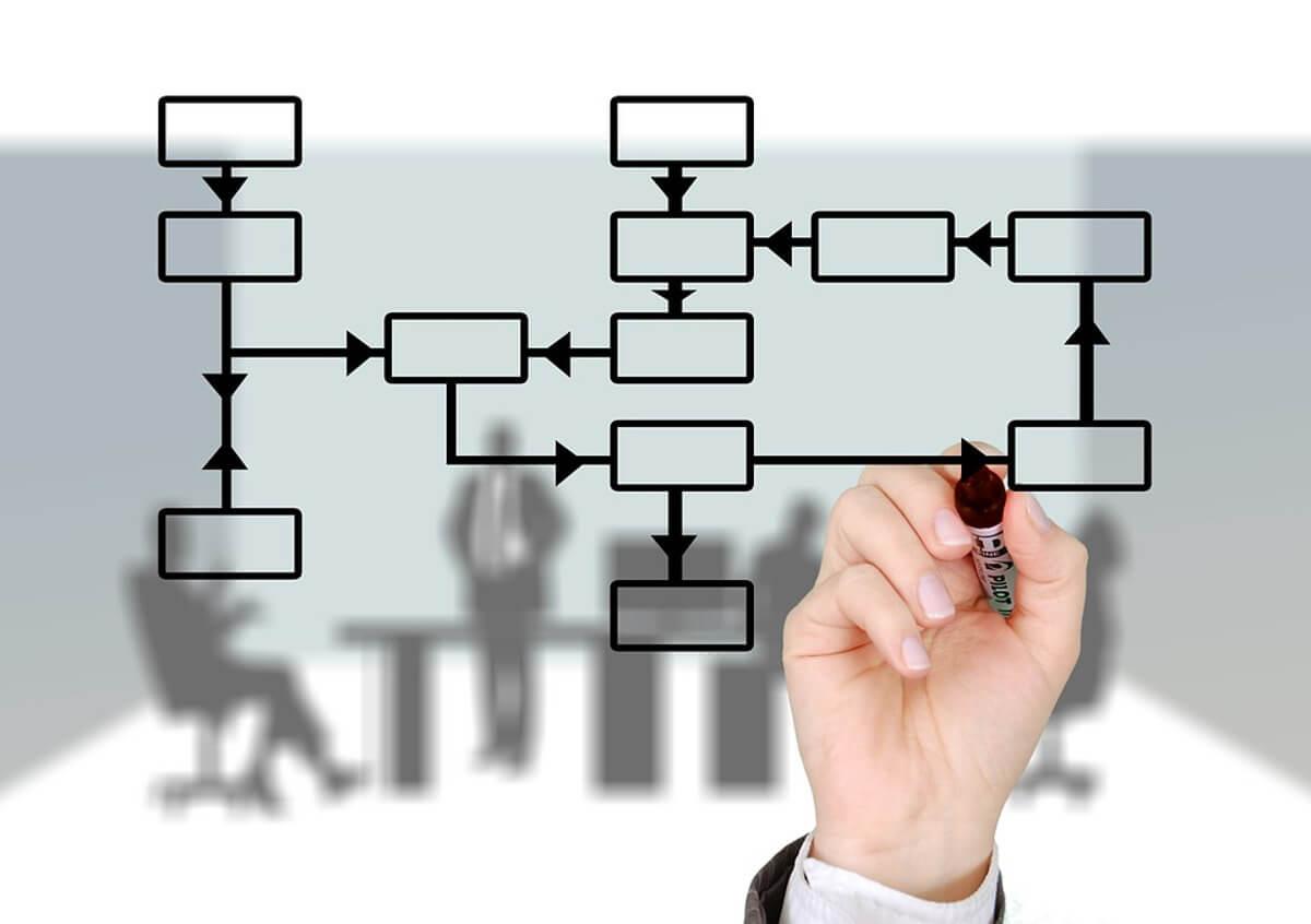 Pensez à capitaliser chaque étape - Conseil gestion de projet