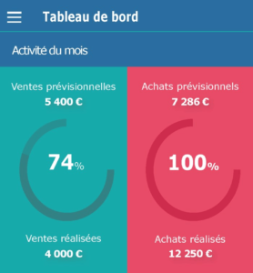 KPI Indicateurs financiers - application mobile