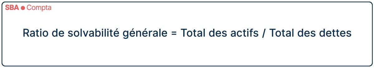Calcul du Ratio de solvabilité générale : Total des actifs / Total des dettes
