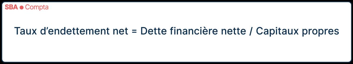 Calcul du Taux d'endettement net : Dette financière nette / Capitaux propres