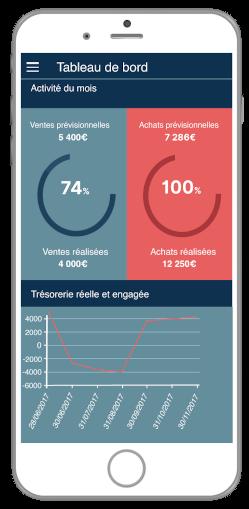SmallBusinessAct application comptable en ligne simple, intuitive et facile