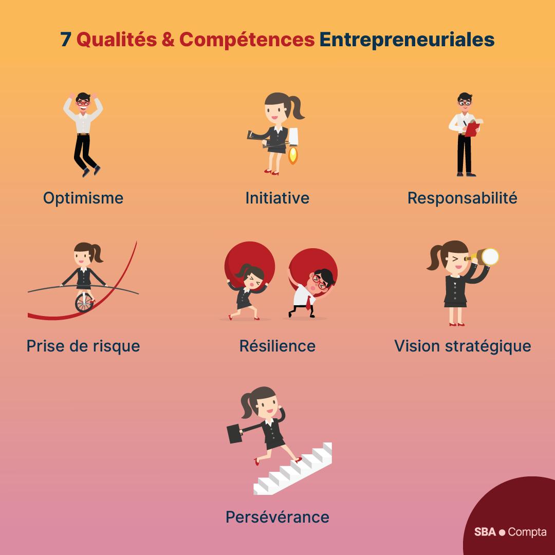 Les 7 qualités et compétences personnelles d'un bon entrepreneur