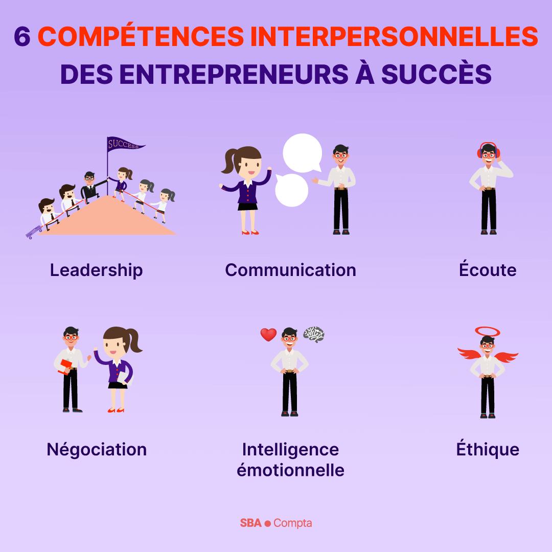 Compétences & qualités interpersonnelles des entrepreneurs à succès.