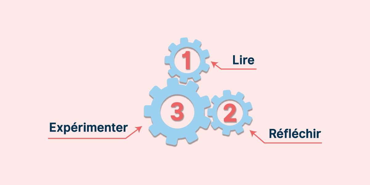 Comment fonctionne la règle des cinq heures?