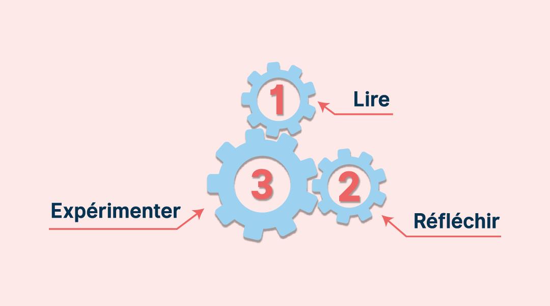 La règle des 5 heures des entrepreneurs qui réussissent